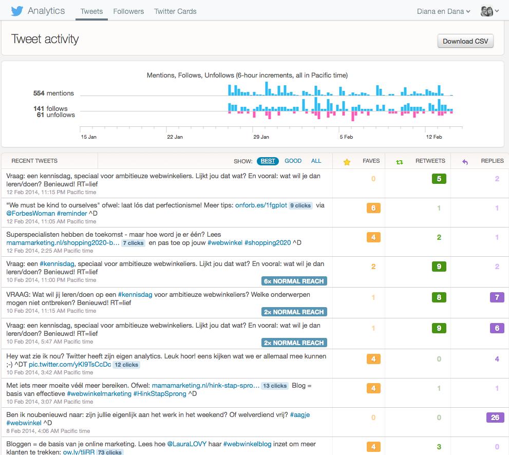 startscherm-Twitter-analytics