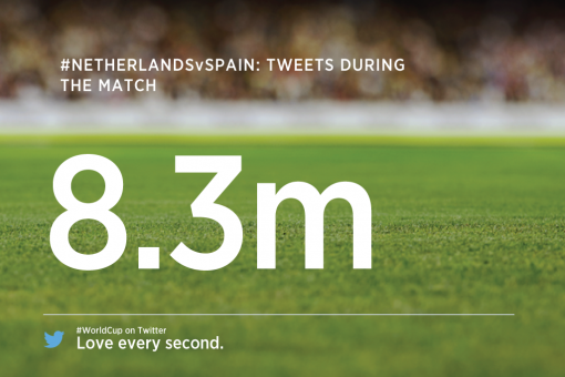 Tweets tijdens #SpaNed #WK2014, beeld via Dutch Cowboys
